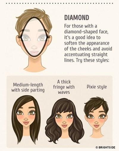Kiểu tóc phù hợp với gương mặt kim cương