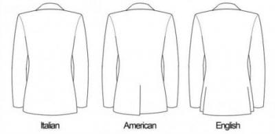 Các kiểu xẻ lưng của Suit