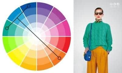 Nguyên tắc phối màu chữ T trong bánh xe màu sắc