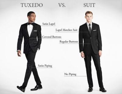 Khác biệt giữa Tuxedo và Suit