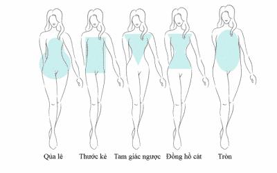 Chọn quần áo tập Gym phù hợp với từng dáng người khiến bạn trở nên tự tin