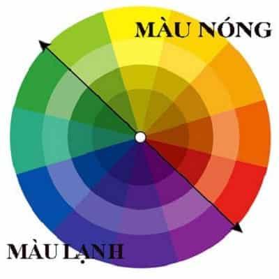 Màu sắc và nguyên tắc phối màu trong thiết kế thời trang