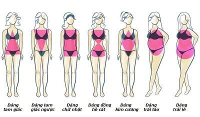 Rất nhiều đặc điểm cơ thể khác nhau không ai giống ai