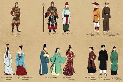 Một số hình dáng trang phục