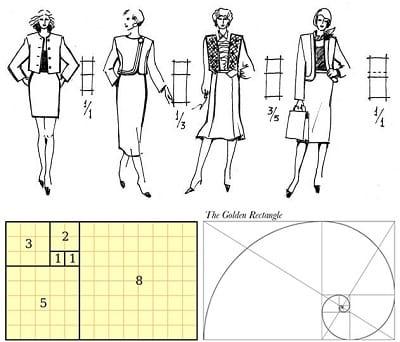 Tỷ lệ trong thiết kế trang phục - Ảnh 3