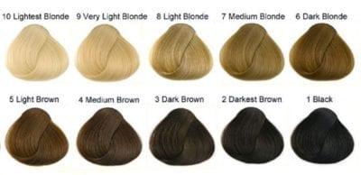 Bảng màu nhuộm tóc vàng